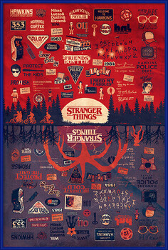Bekeretezett plakát Stranger Things - The Upside Down